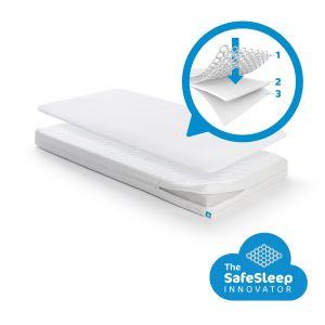 Ledikant Matras Aerosleep Sleep Safe Essential Pack 60x120 AM-ESS120