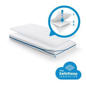 Matras Aerosleep SafeSleep Evolution Pack